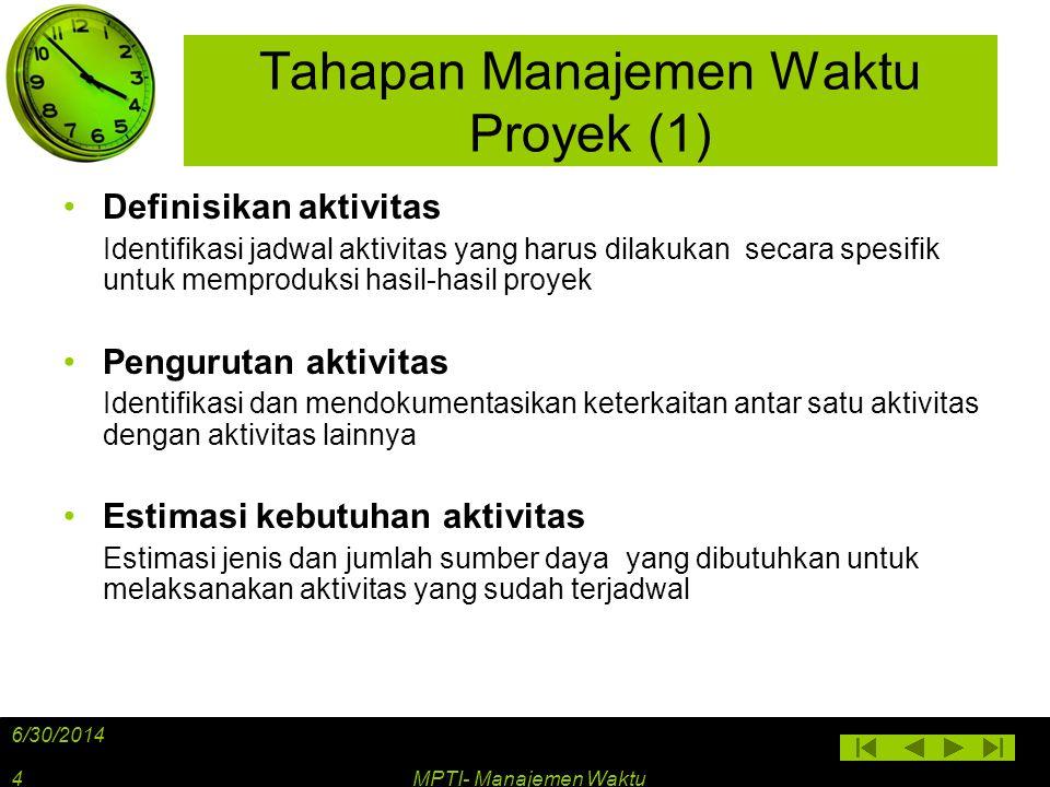 Tahapan Manajemen Waktu Proyek (1) •Definisikan aktivitas Identifikasi jadwal aktivitas yang harus dilakukan secara spesifik untuk memproduksi hasil-h