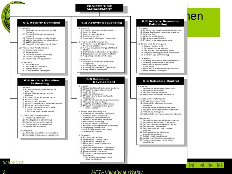 Daftar Aktivitas (Activity List) •Dibuat berdasarkan WBS dan WBS Dictionary •Project Deliverables,hambatan dan asumsi yang tertera dalam scope statement juga menjadi bahan pertimbangan ketika membangun Activity List •Sebaiknya dibuat berdasarkan standar/template activity list yang telah biasa digunakan oleh organisasi yang bersangkutan 6/30/2014 MPTI- Manajemen Waktu7