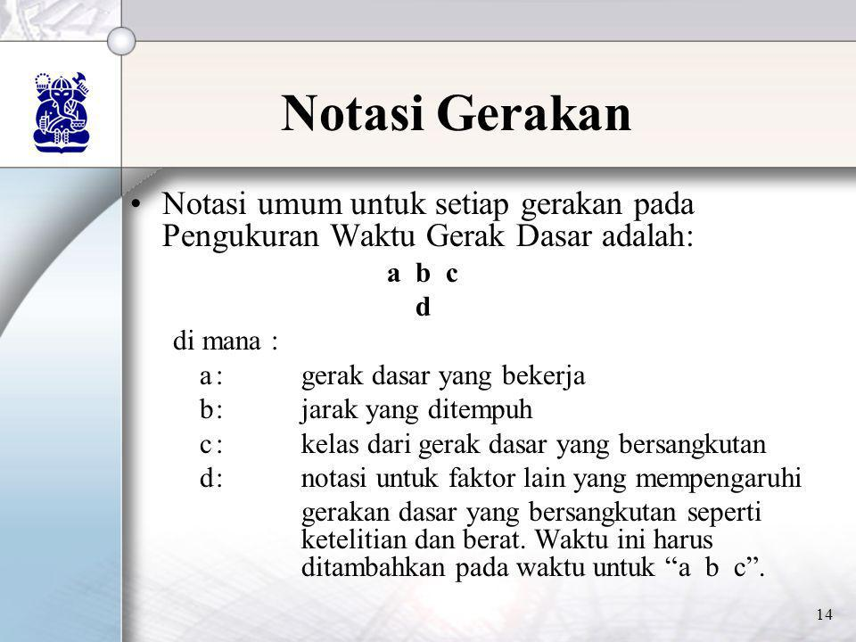14 Notasi Gerakan •Notasi umum untuk setiap gerakan pada Pengukuran Waktu Gerak Dasar adalah: a b c d di mana : a:gerak dasar yang bekerja b:jarak yan
