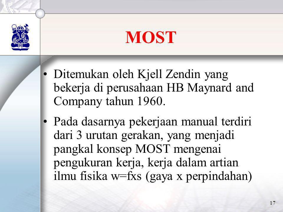17 MOST •Ditemukan oleh Kjell Zendin yang bekerja di perusahaan HB Maynard and Company tahun 1960. •Pada dasarnya pekerjaan manual terdiri dari 3 urut