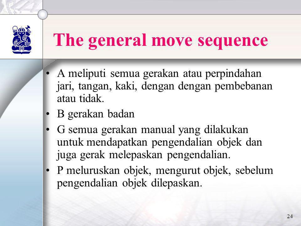 24 The general move sequence •A meliputi semua gerakan atau perpindahan jari, tangan, kaki, dengan dengan pembebanan atau tidak. •B gerakan badan •G s