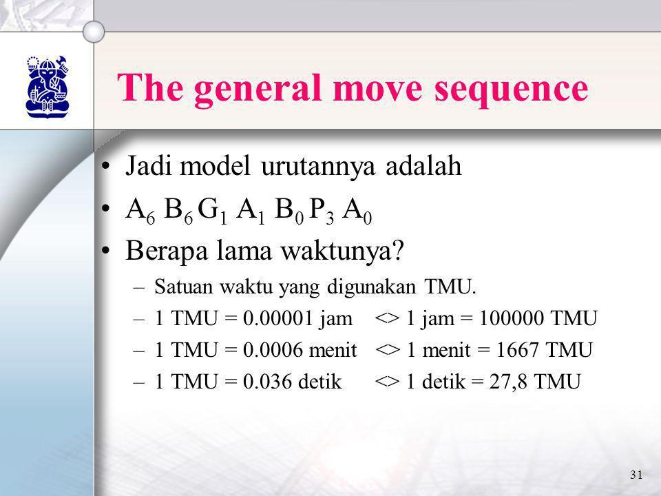 31 The general move sequence •Jadi model urutannya adalah •A 6 B 6 G 1 A 1 B 0 P 3 A 0 •Berapa lama waktunya? –Satuan waktu yang digunakan TMU. –1 TMU