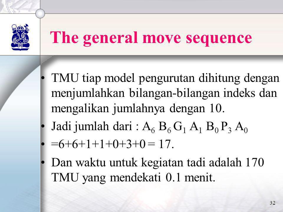 32 The general move sequence •TMU tiap model pengurutan dihitung dengan menjumlahkan bilangan-bilangan indeks dan mengalikan jumlahnya dengan 10. •Jad