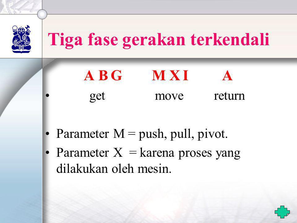36 Tiga fase gerakan terkendali A B G M X I A • get move return •Parameter M = push, pull, pivot. •Parameter X = karena proses yang dilakukan oleh mes