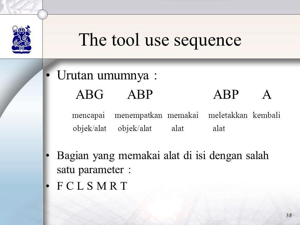 38 The tool use sequence •Urutan umumnya : ABG ABP ABP A mencapai menempatkan memakai meletakkan kembali objek/alat objek/alat alat alat •Bagian yang
