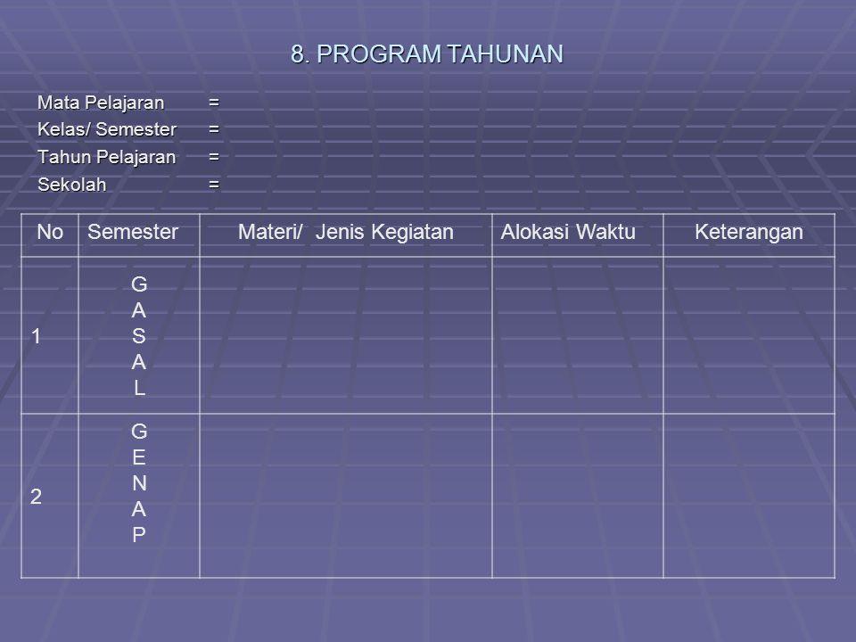 8. PROGRAM TAHUNAN Mata Pelajaran= Kelas/ Semester= Tahun Pelajaran= Sekolah= NoSemesterMateri/ Jenis KegiatanAlokasi WaktuKeterangan 1 GASALGASAL 2 G