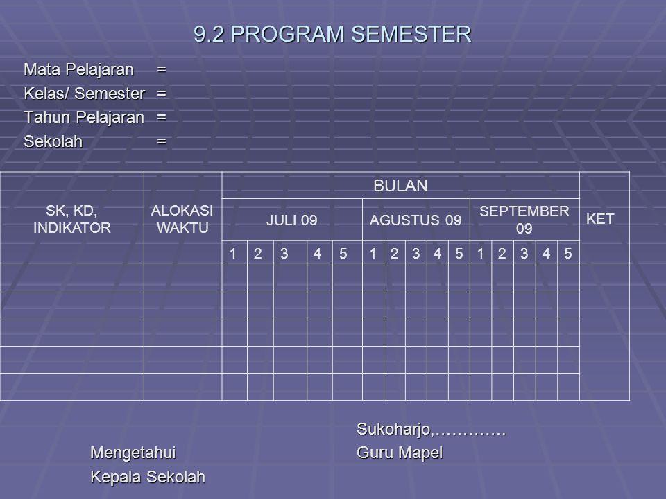 9.2 PROGRAM SEMESTER Mata Pelajaran= Kelas/ Semester= Tahun Pelajaran= Sekolah= Sukoharjo,………….