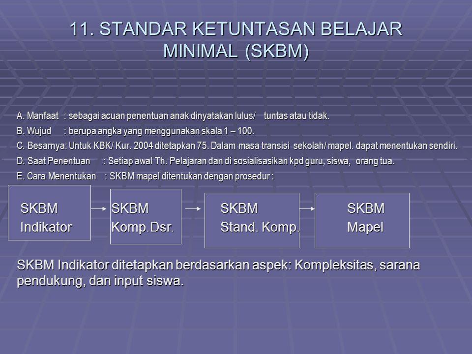 11.STANDAR KETUNTASAN BELAJAR MINIMAL (SKBM) A.