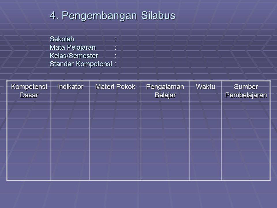 4. Pengembangan Silabus Sekolah : Mata Pelajaran : Kelas/Semester : Standar Kompetensi : Kompetensi Dasar Indikator Materi Pokok Pengalaman Belajar Wa