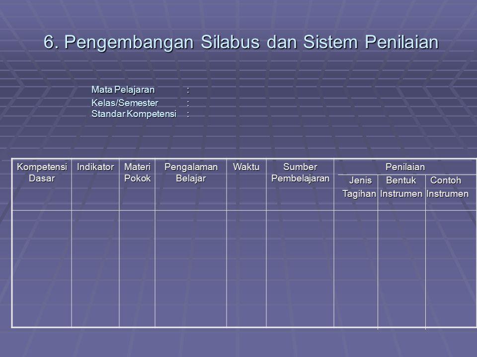6. Pengembangan Silabus dan Sistem Penilaian Mata Pelajaran: Kelas/Semester: Standar Kompetensi: Kompetensi Dasar Indikator Materi Pokok Pengalaman Be