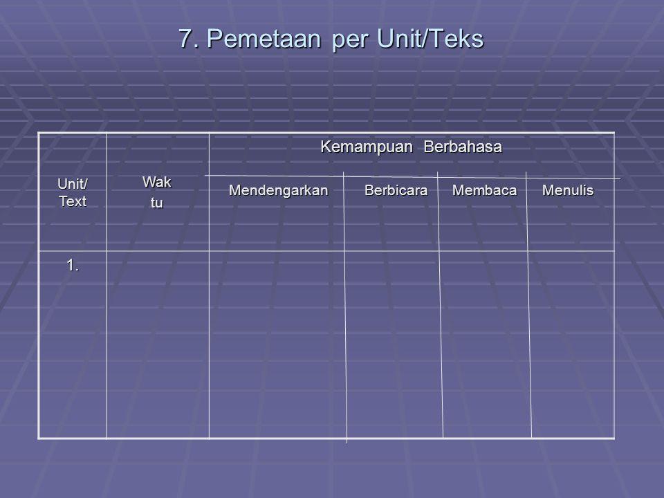 7. Pemetaan per Unit/Teks Unit/ Text Waktu Kemampuan Berbahasa Mendengarkan Berbicara Membaca Menulis 1.