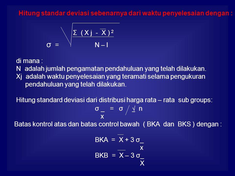 Hitung standar deviasi sebenarnya dari waktu penyelesaian dengan : Σ ( X j - X ) 2 σ = N – l di mana : N adalah jumlah pengamatan pendahuluan yang telah dilakukan.
