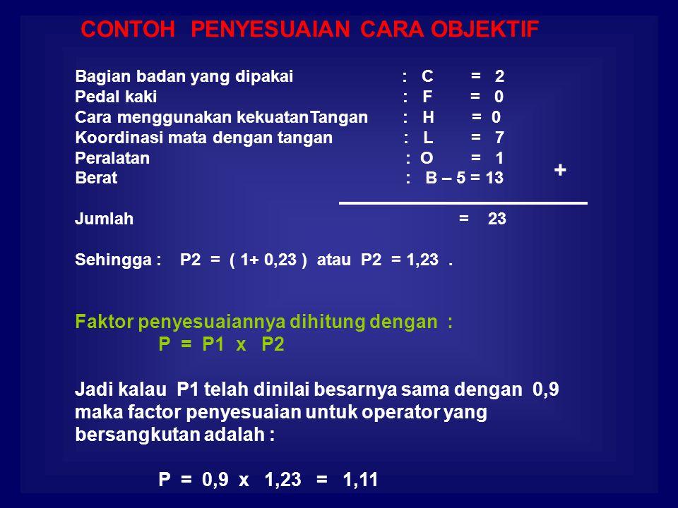 Bagian badan yang dipakai : C = 2 Pedal kaki : F = 0 Cara menggunakan kekuatanTangan : H = 0 Koordinasi mata dengan tangan : L = 7 Peralatan : O = 1 Berat : B – 5 = 13 Jumlah = 23 Sehingga : P2 = ( 1+ 0,23 ) atau P2 = 1,23.