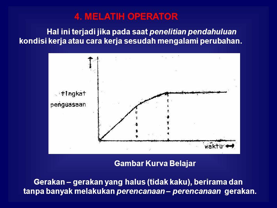 4. MELATIH OPERATOR Hal ini terjadi jika pada saat penelitian pendahuluan kondisi kerja atau cara kerja sesudah mengalami perubahan. Gambar Kurva Bela