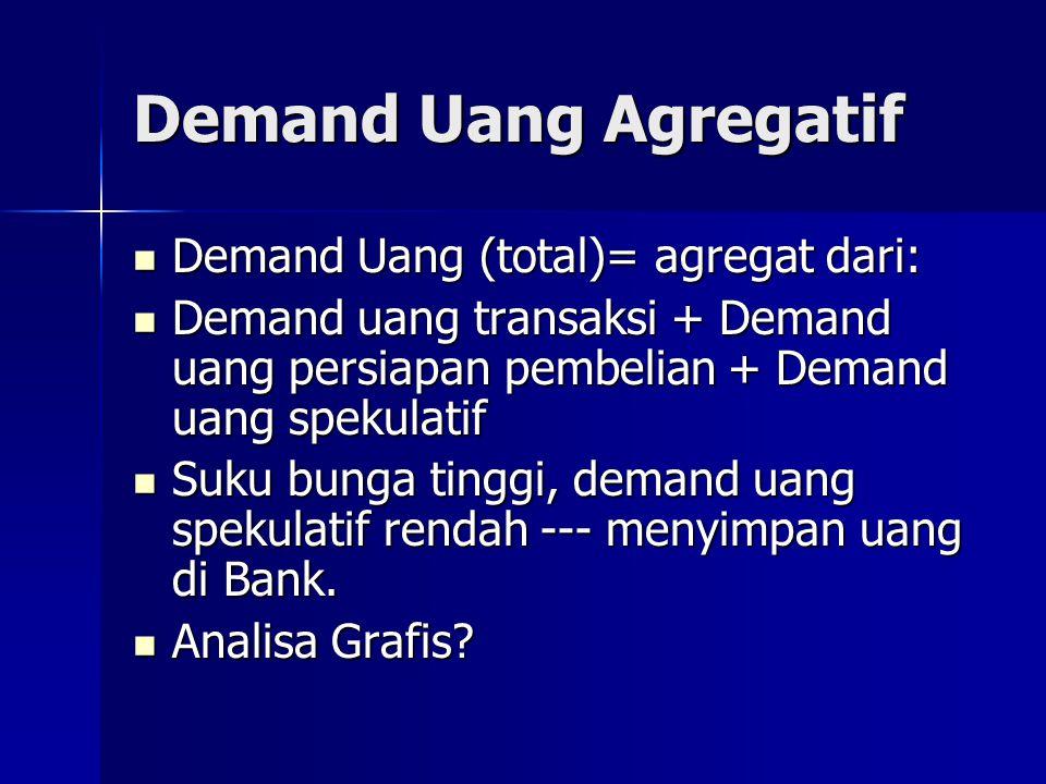 Demand Uang Agregatif  Demand Uang (total)= agregat dari:  Demand uang transaksi + Demand uang persiapan pembelian + Demand uang spekulatif  Suku bunga tinggi, demand uang spekulatif rendah --- menyimpan uang di Bank.