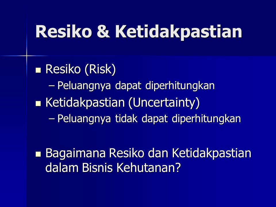 Resiko & Ketidakpastian  Resiko (Risk) –Peluangnya dapat diperhitungkan  Ketidakpastian (Uncertainty) –Peluangnya tidak dapat diperhitungkan  Bagaimana Resiko dan Ketidakpastian dalam Bisnis Kehutanan