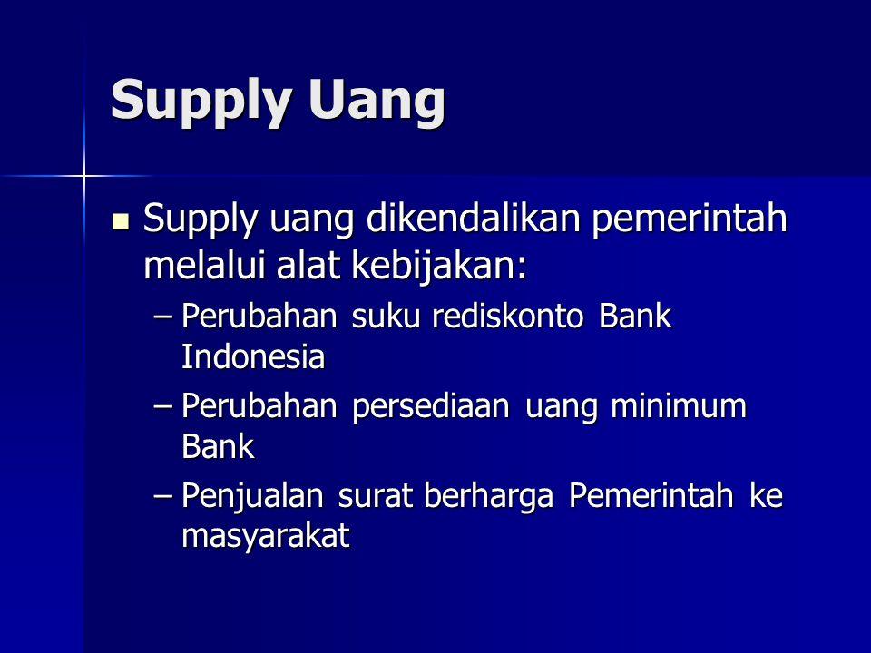 Supply Uang  Supply uang dikendalikan pemerintah melalui alat kebijakan: –Perubahan suku rediskonto Bank Indonesia –Perubahan persediaan uang minimum Bank –Penjualan surat berharga Pemerintah ke masyarakat