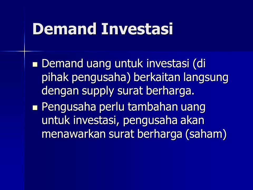 Demand Investasi  Demand uang untuk investasi (di pihak pengusaha) berkaitan langsung dengan supply surat berharga.
