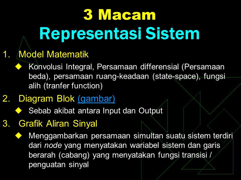  Sistem Linier & Non Linier Gambar Gambar  Sistem Time Invariant & Time Varying  Sistem dg Memory & Tanpa Memori  Sistem causal dan Non Causal gam