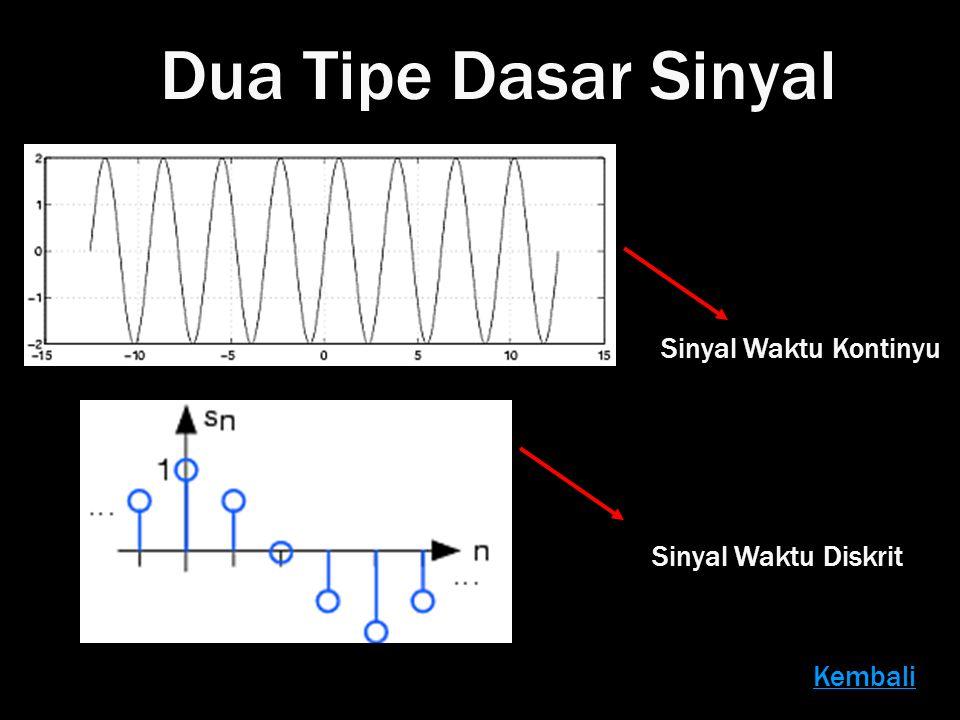 Sinyal wAktu Kontinyu Elementer Sinyal Tangga Satuan Sinyal Ramp Satuan Kembali Sinyal Impulse
