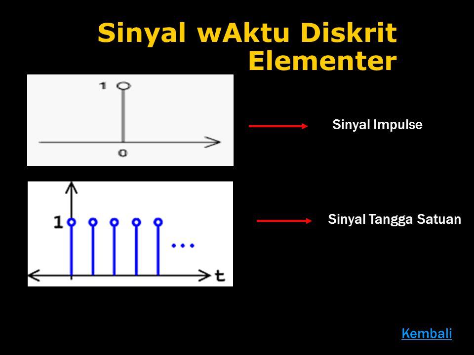 Dua Tipe Dasar Sinyal Sinyal Waktu Kontinyu Sinyal Waktu Diskrit Kembali