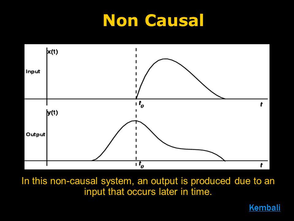 Sinyal wAktu Diskrit Elementer Sinyal Impulse Sinyal Tangga Satuan Kembali