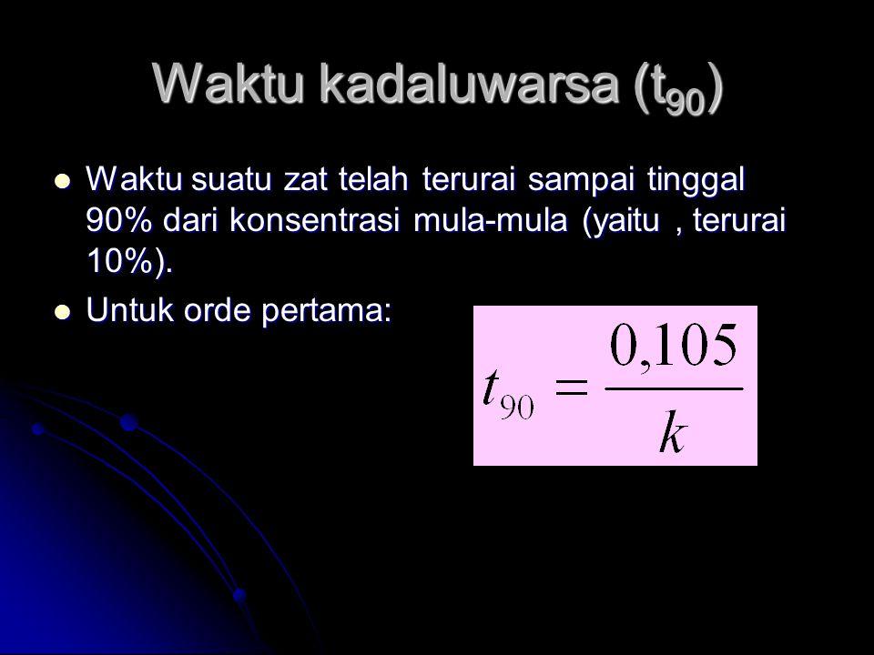 Waktu kadaluwarsa (t 90 )  Waktu suatu zat telah terurai sampai tinggal 90% dari konsentrasi mula-mula (yaitu, terurai 10%).  Untuk orde pertama:
