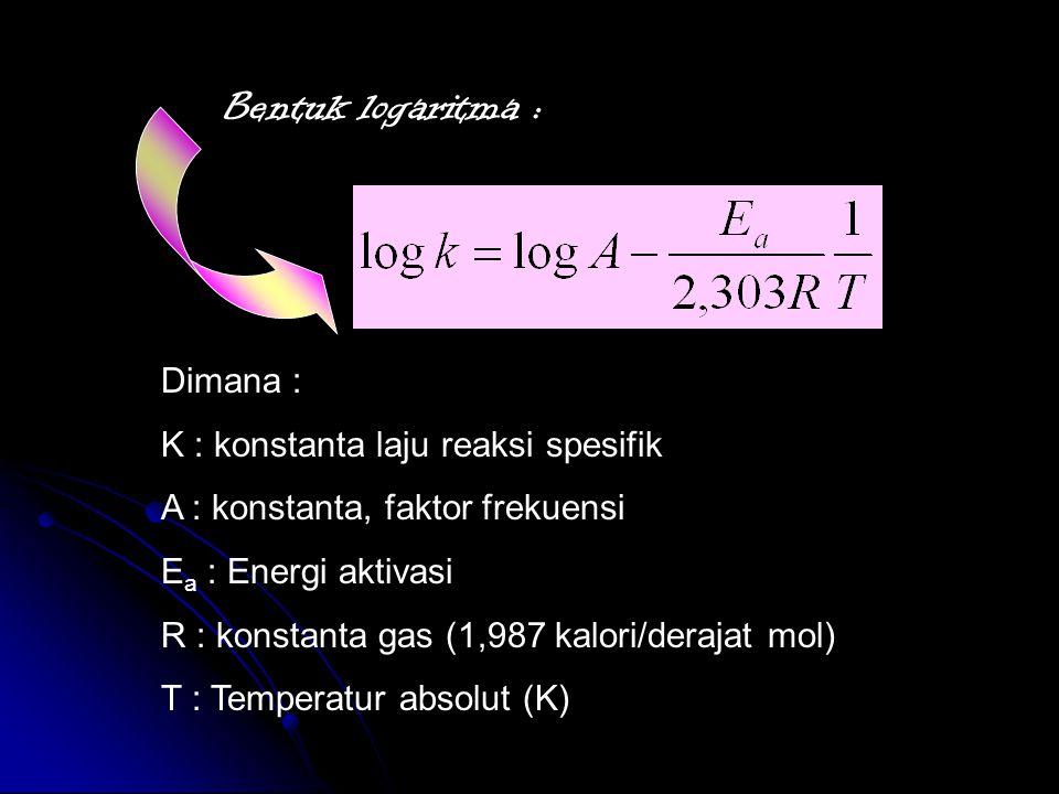 Dimana : K : konstanta laju reaksi spesifik A : konstanta, faktor frekuensi E a : Energi aktivasi R : konstanta gas (1,987 kalori/derajat mol) T : Tem