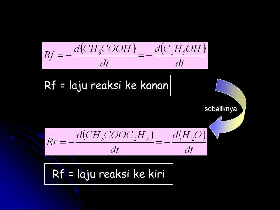 Rf = laju reaksi ke kanan Rf = laju reaksi ke kiri sebaliknya