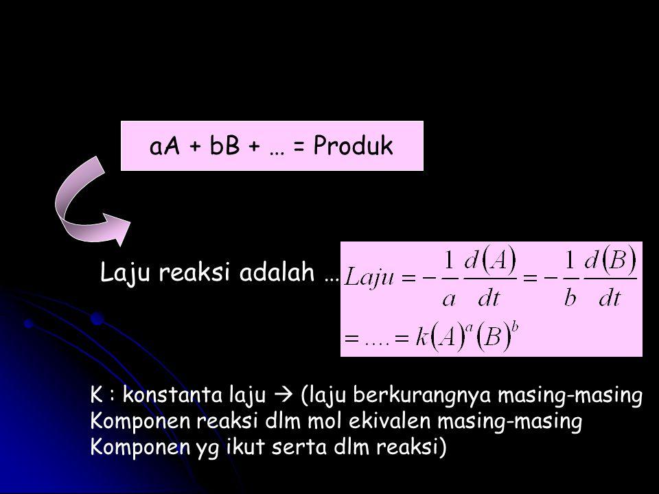 aA + bB + … = Produk Laju reaksi adalah … K : konstanta laju  (laju berkurangnya masing-masing Komponen reaksi dlm mol ekivalen masing-masing Kompone
