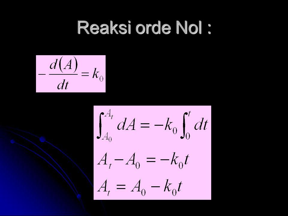 1) Metode substitusi  Data yang terkumpul dari hasil pengamatan jalannya suatu reaksi disubstitusikan ke dalam bentuk integral dari berbagai orde reaksi.