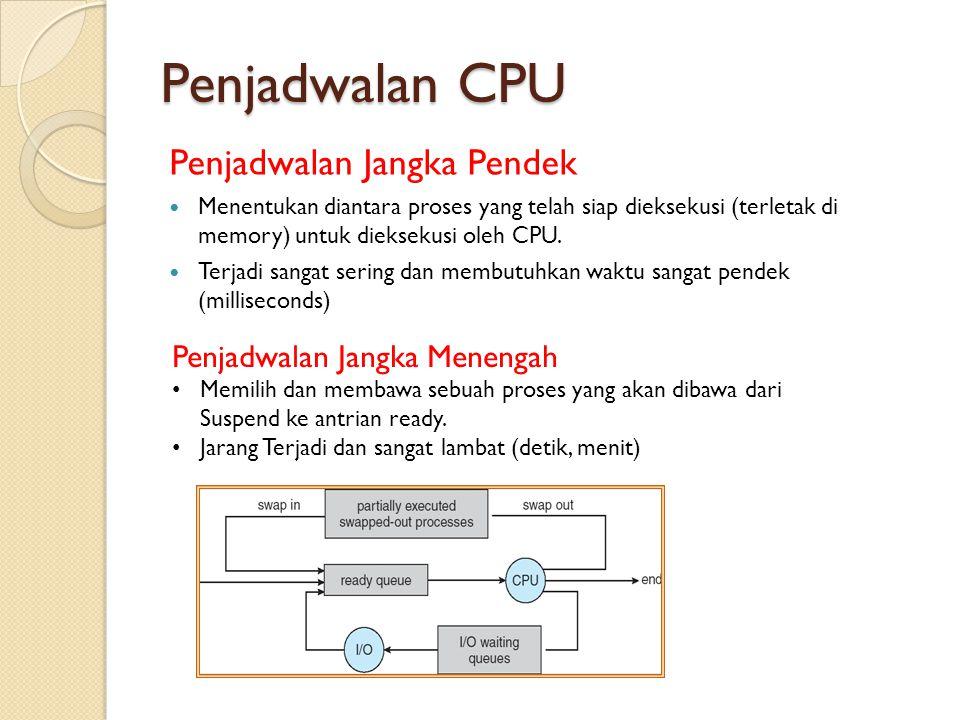 Penjadwalan CPU Penjadwalan Jangka Pendek  Menentukan diantara proses yang telah siap dieksekusi (terletak di memory) untuk dieksekusi oleh CPU.  Te