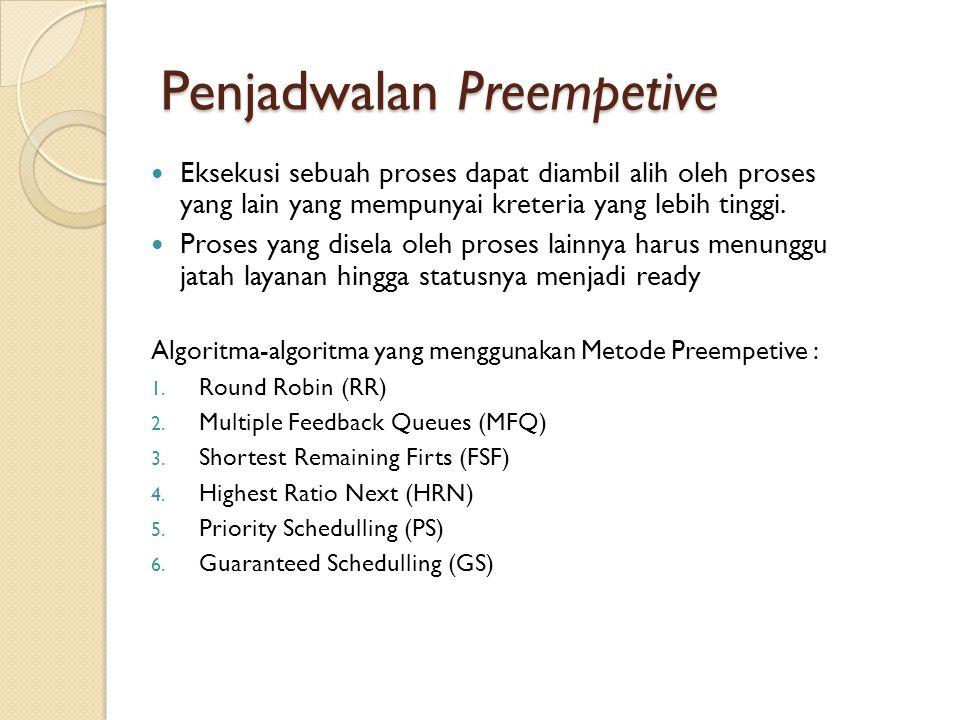 Penjadwalan Preempetive  Eksekusi sebuah proses dapat diambil alih oleh proses yang lain yang mempunyai kreteria yang lebih tinggi.  Proses yang dis