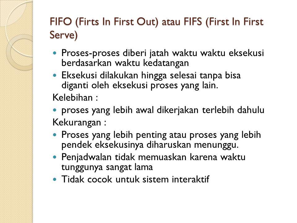 FIFO (Firts In First Out) atau FIFS (First In First Serve)  Proses-proses diberi jatah waktu waktu eksekusi berdasarkan waktu kedatangan  Eksekusi d