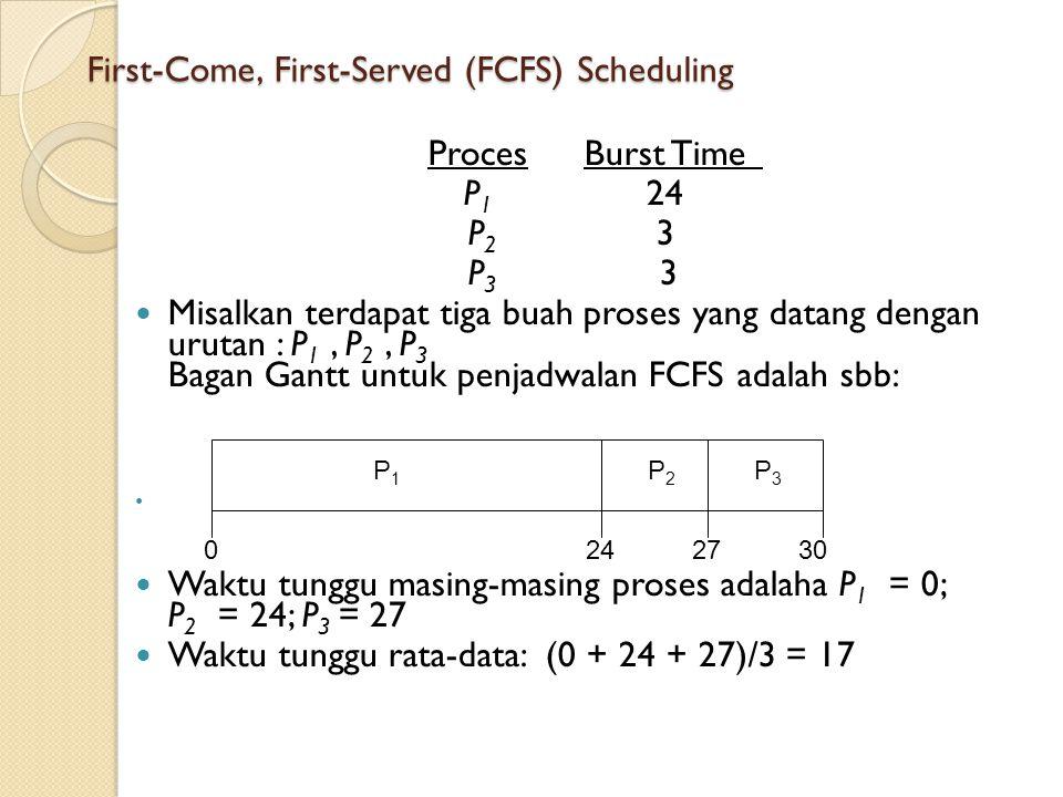 First-Come, First-Served (FCFS) Scheduling ProcesBurst Time P 1 24 P 2 3 P 3 3  Misalkan terdapat tiga buah proses yang datang dengan urutan : P 1, P