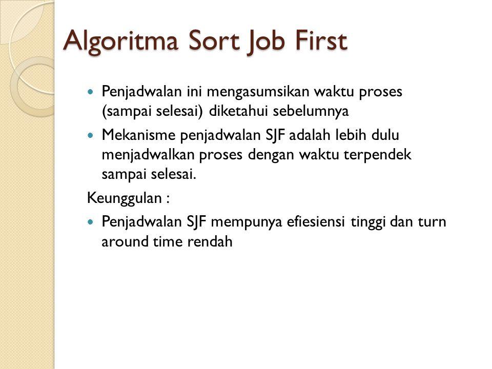 Algoritma Sort Job First  Penjadwalan ini mengasumsikan waktu proses (sampai selesai) diketahui sebelumnya  Mekanisme penjadwalan SJF adalah lebih d