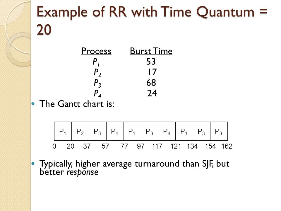 Example of RR with Time Quantum = 20 ProcessBurst Time P 1 53 P 2 17 P 3 68 P 4 24  The Gantt chart is:  Typically, higher average turnaround than S