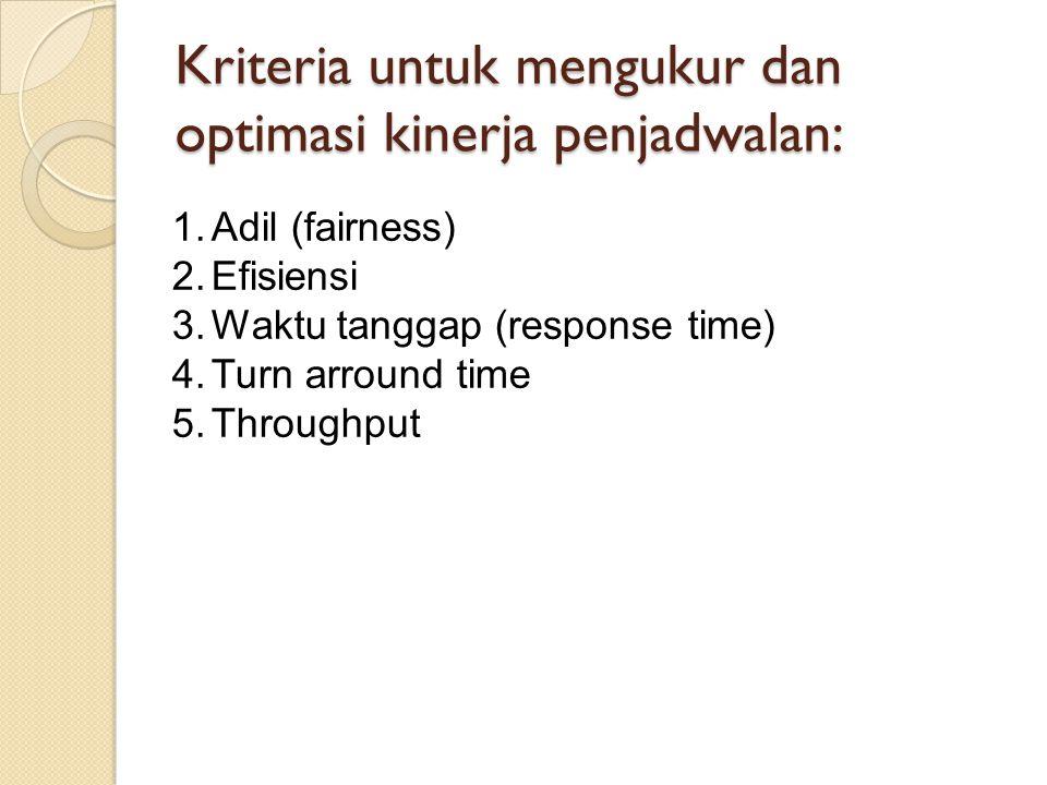 Kriteria untuk mengukur dan optimasi kinerja penjadwalan: 1.Adil (fairness) 2.Efisiensi 3.Waktu tanggap (response time) 4.Turn arround time 5.Throughp
