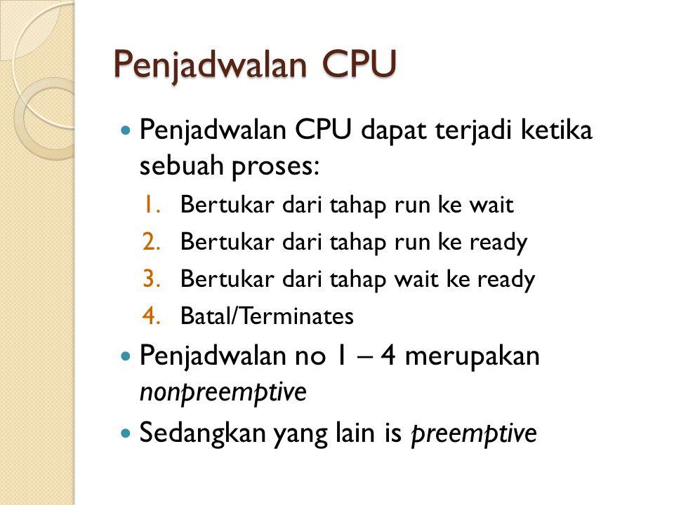  Penjadwalan CPU dapat terjadi ketika sebuah proses: 1.Bertukar dari tahap run ke wait 2.Bertukar dari tahap run ke ready 3.Bertukar dari tahap wait