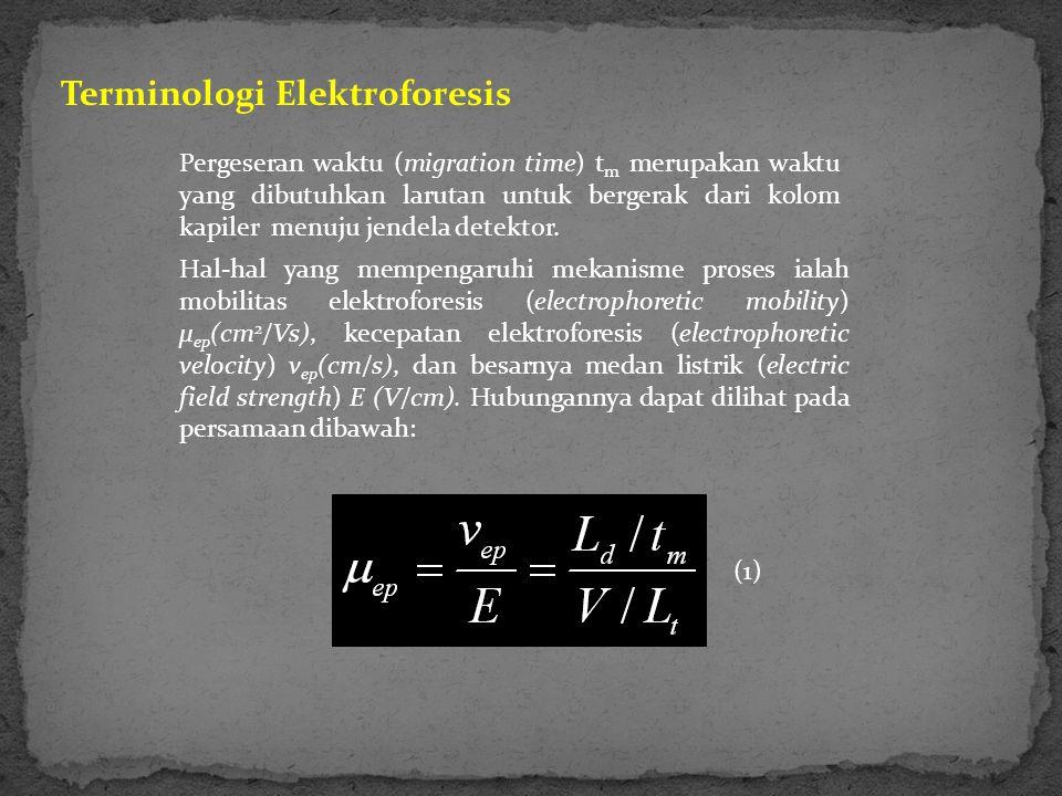 Terminologi Elektroforesis Pergeseran waktu (migration time) t m merupakan waktu yang dibutuhkan larutan untuk bergerak dari kolom kapiler menuju jend