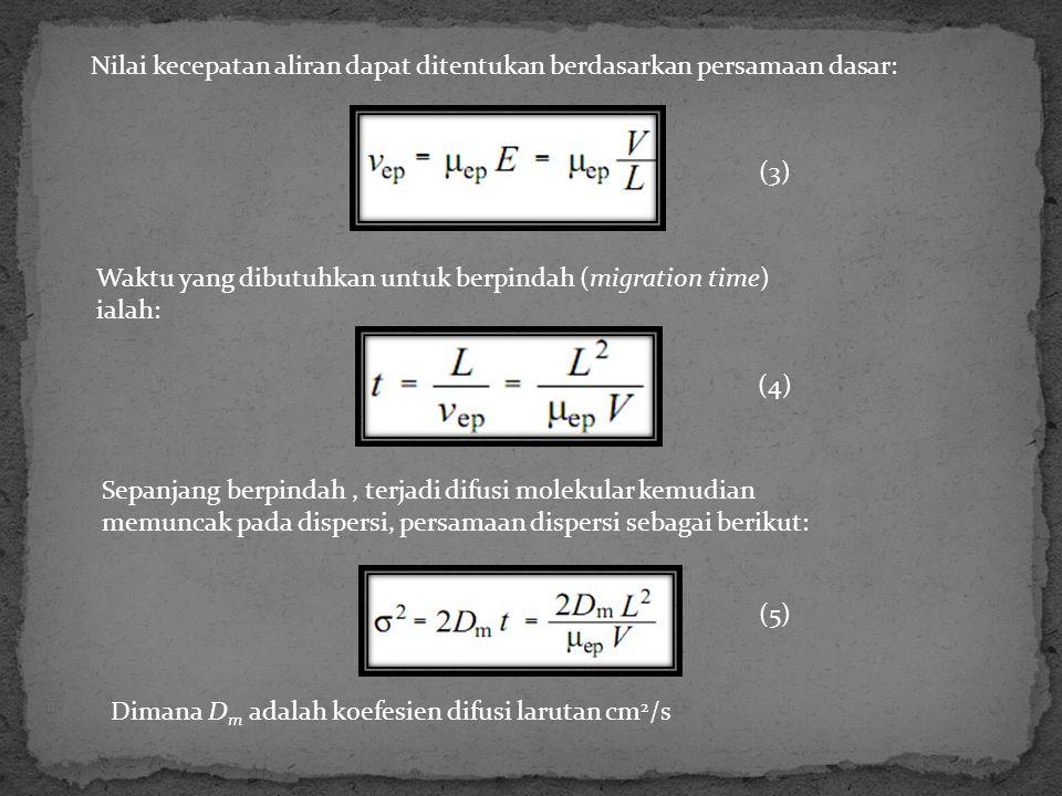 Nilai kecepatan aliran dapat ditentukan berdasarkan persamaan dasar: Waktu yang dibutuhkan untuk berpindah (migration time) ialah: (3) (4) Sepanjang berpindah, terjadi difusi molekular kemudian memuncak pada dispersi, persamaan dispersi sebagai berikut: (5) Dimana D m adalah koefesien difusi larutan cm 2 /s