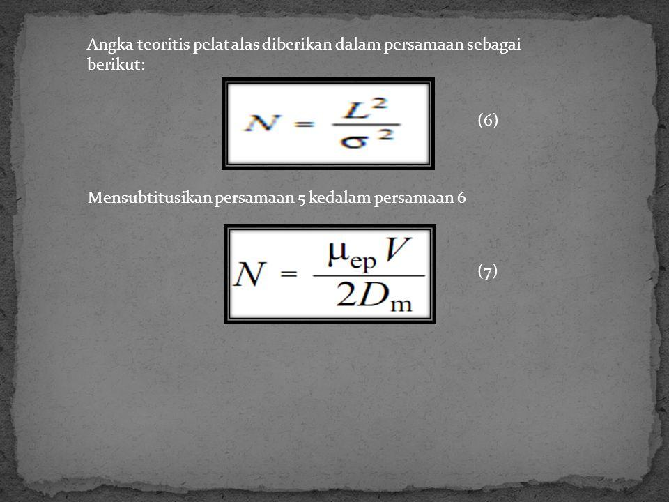 Angka teoritis pelat alas diberikan dalam persamaan sebagai berikut: Mensubtitusikan persamaan 5 kedalam persamaan 6 (6) (7)