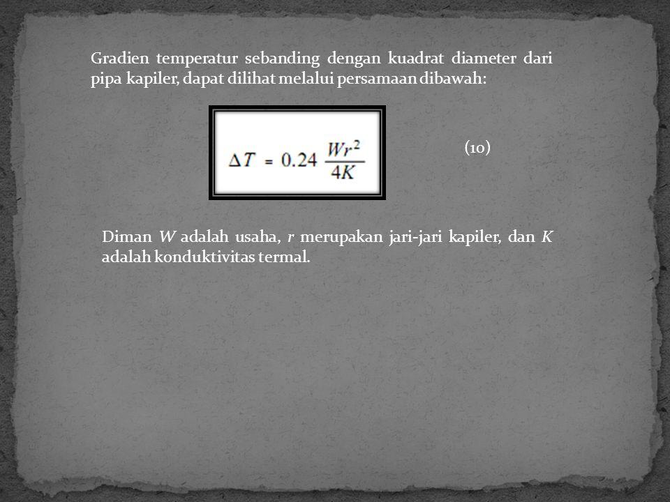 Gradien temperatur sebanding dengan kuadrat diameter dari pipa kapiler, dapat dilihat melalui persamaan dibawah: (10) Diman W adalah usaha, r merupakan jari-jari kapiler, dan K adalah konduktivitas termal.
