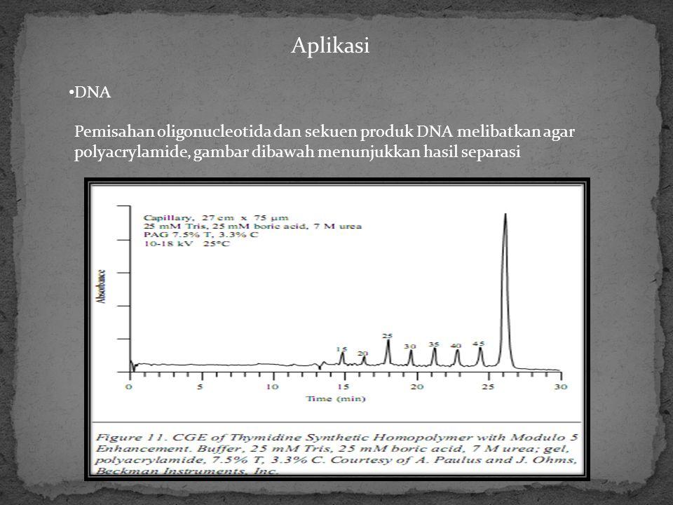 Aplikasi • DNA Pemisahan oligonucleotida dan sekuen produk DNA melibatkan agar polyacrylamide, gambar dibawah menunjukkan hasil separasi