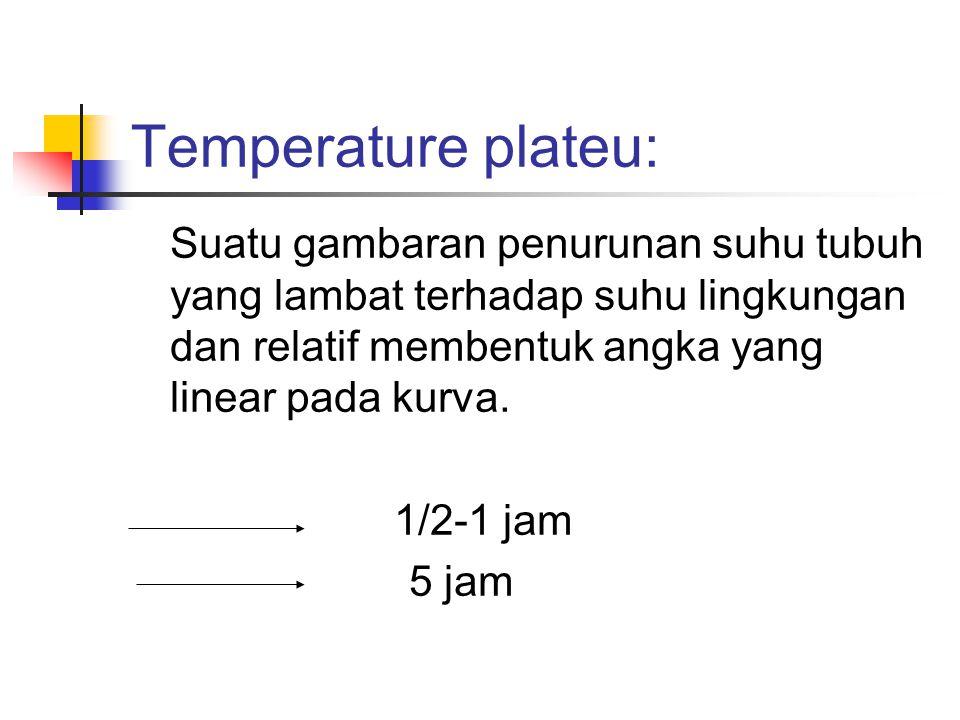 Temperature plateu: Suatu gambaran penurunan suhu tubuh yang lambat terhadap suhu lingkungan dan relatif membentuk angka yang linear pada kurva. 1/2-1