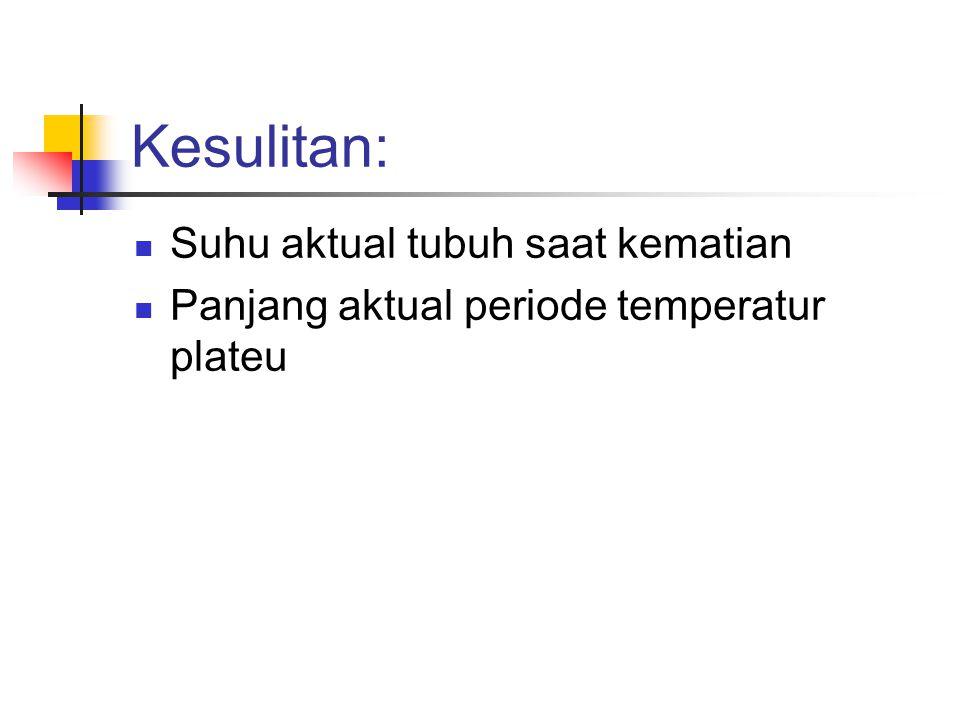 Kesulitan:  Suhu aktual tubuh saat kematian  Panjang aktual periode temperatur plateu