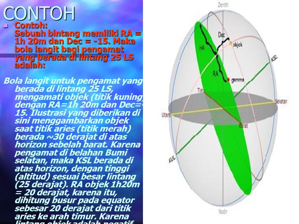 WAKTU DALAM PENGAMATAN ASTRONOMI  LOCAL SIDERIAL TIME (LST): Local Siderial Time LOCAL SIDERIAL TIME LOCAL SIDERIAL TIME  HA = LST – RA  HA dihitung ke barat, dari meridian  RA dihitung ke timur, dari v.equinox
