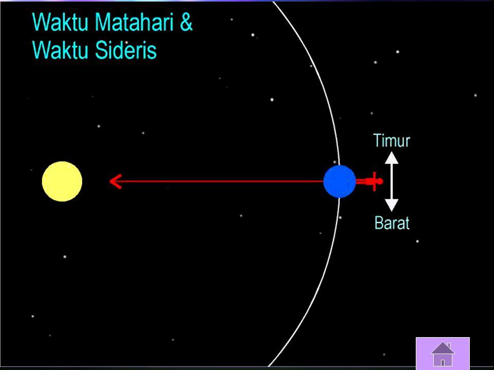 LOCAL SIDERIAL TIME Secara kasar: • •UTC menunjuk Matahari Jam 0 pada saat Matahari di bawah • •LST menunjuk langit (v.equinox) Jam 0 pada saat v.equinox di atas