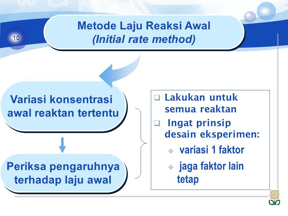 10 Metode Laju Reaksi Awal (Initial rate method) Metode Laju Reaksi Awal (Initial rate method) Variasi konsentrasi awal reaktan tertentu Variasi konse