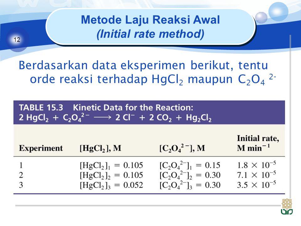 12 Metode Laju Reaksi Awal (Initial rate method) Metode Laju Reaksi Awal (Initial rate method) Berdasarkan data eksperimen berikut, tentu orde reaksi terhadap HgCl 2 maupun C 2 O 4 2-